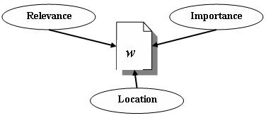 Different weighting dimensions in location-based search
